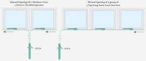 Manual Winding Gear Openers