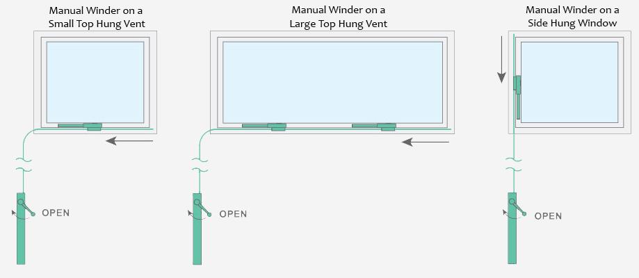 Manual Winding Gear Window Openers