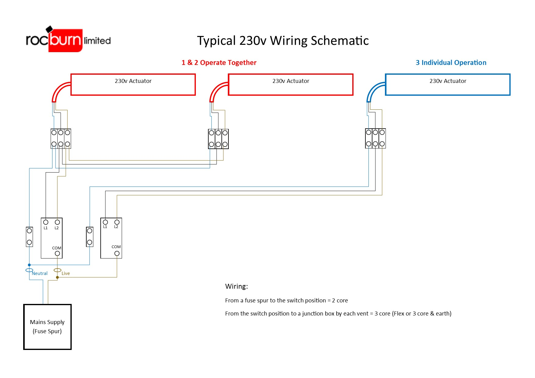 How To Wire A Mains Voltage Electric Window Opener Or Openers Wiring Diagram 3 Switches 1 Box Example Of Opening As Pair And One Single Actuator On Its Own