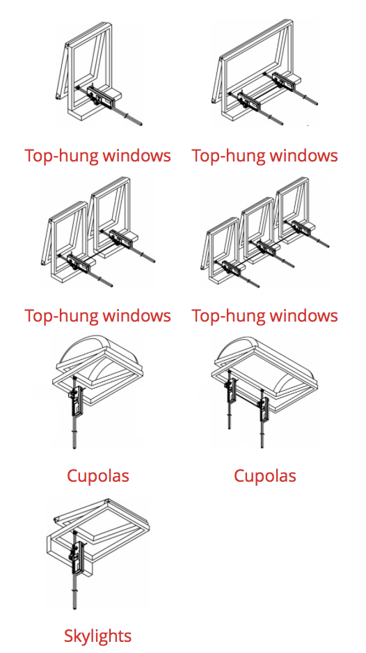 Product applications rack