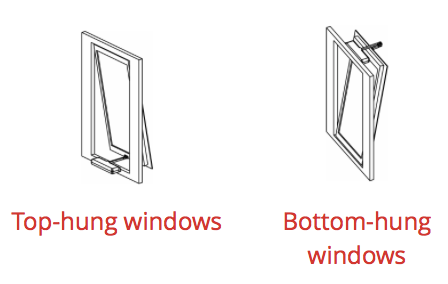 Product applications top & bottom hung windows