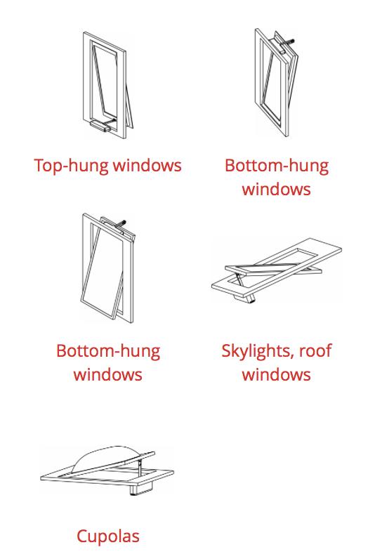 Product applications top & bottom hung , pivot windows & cupolas