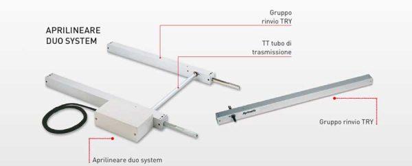 Aprimatic Aprilineare Duo System